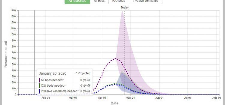 covid-19 charts